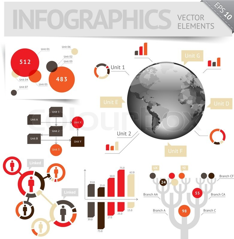 Infographic about design