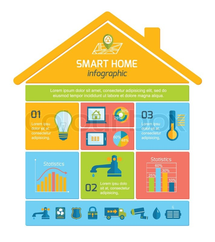 smart home automation technology infographics utilities. Black Bedroom Furniture Sets. Home Design Ideas