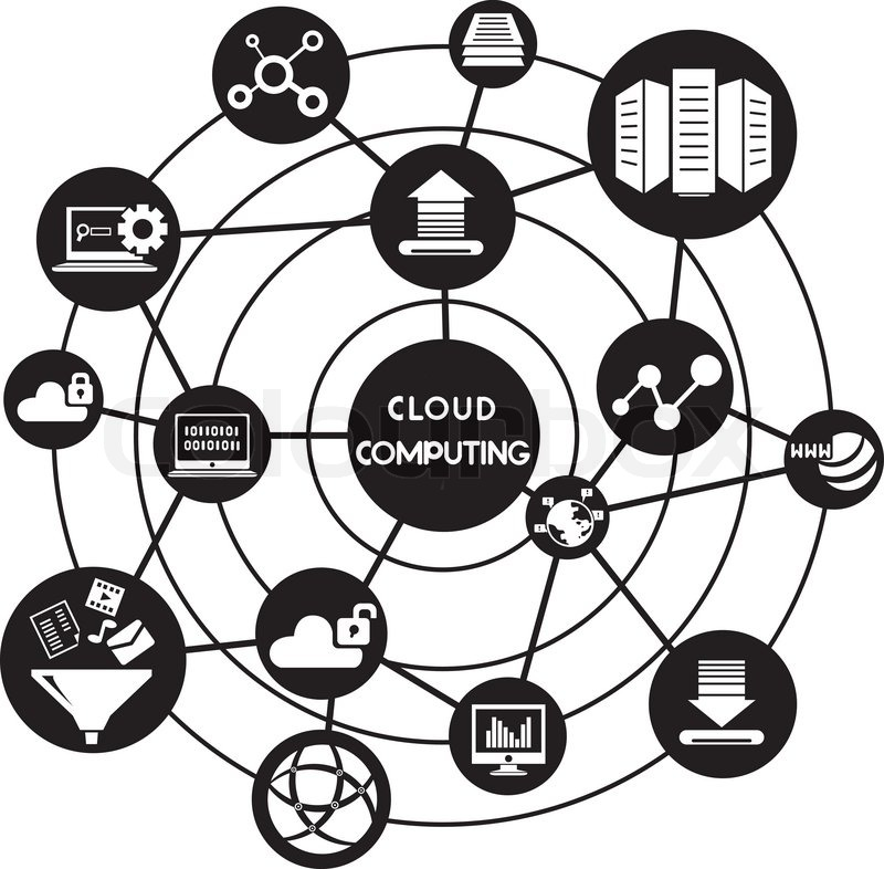 Clud Computing Network Connecting
