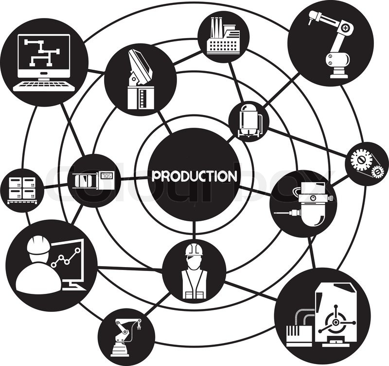 production and industrial network connecting network diagram