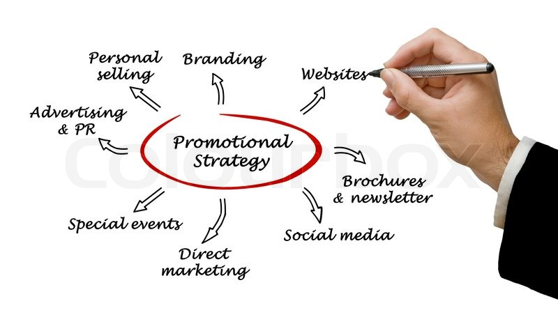 using supermarket data for promotional strategy