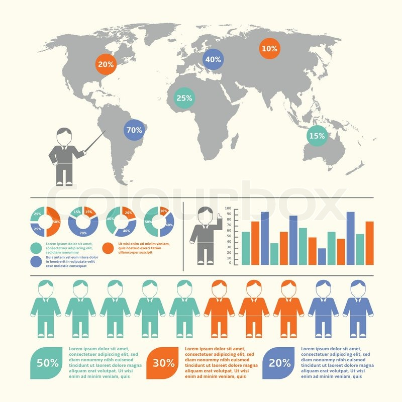 People demographic infographic set with map and charts vector illustration, vector