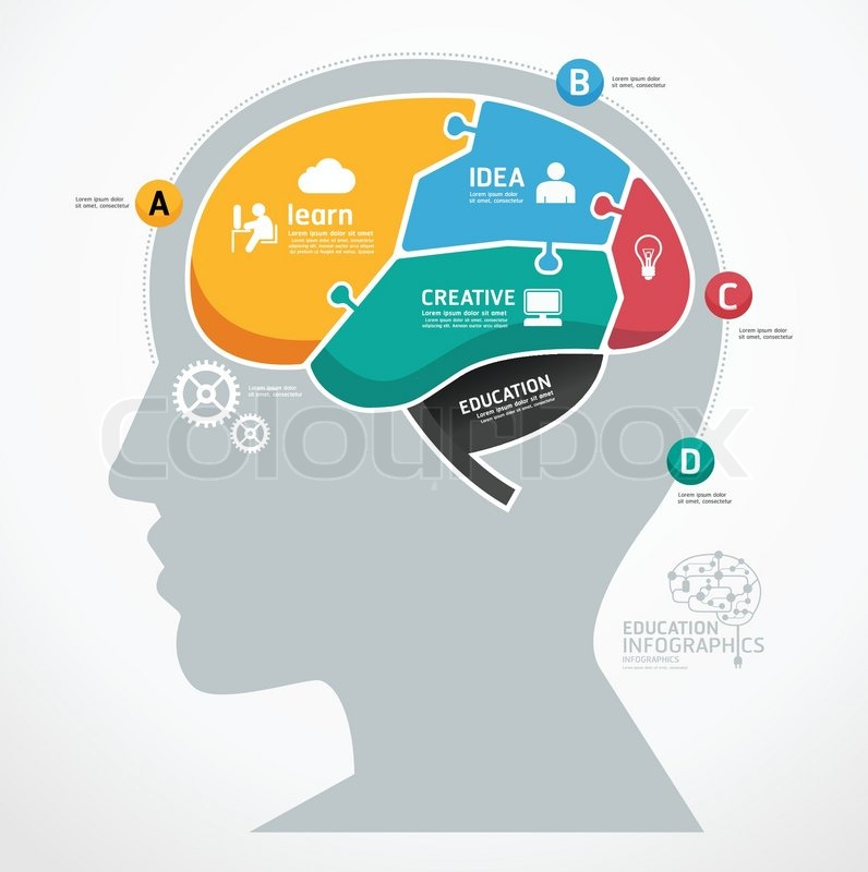 Puzzle Puzzle abstrakt menschliche Gehirn Infographik Vorlage ...
