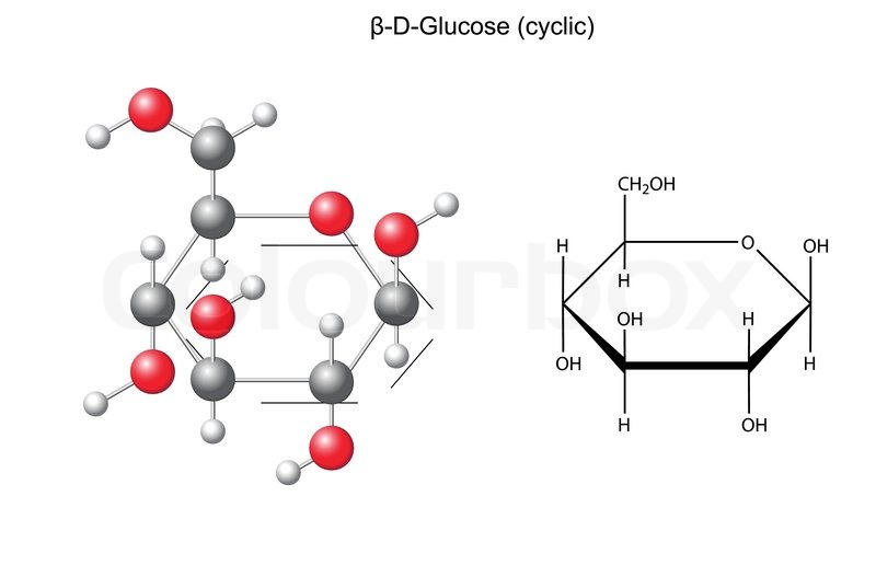 Structural Chemical Formula And Model Of Glucose Beta D Glucose