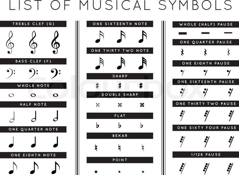 Set Of Musical Symbols In Three Forms Thick Medium Thin Stock