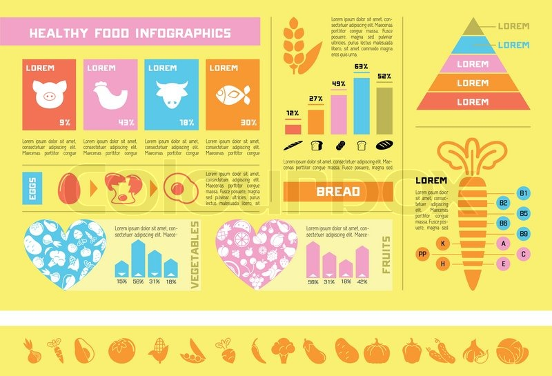 Infographic healthy food