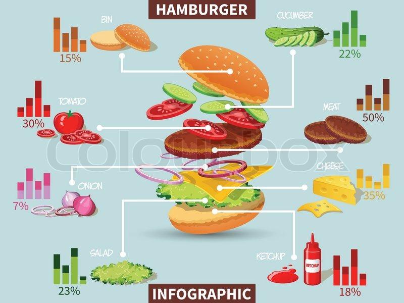 hamburger zutaten infographik vektorgrafik colourbox. Black Bedroom Furniture Sets. Home Design Ideas