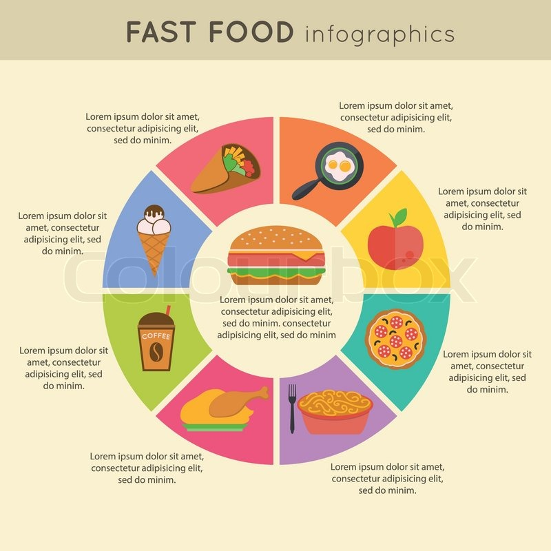 Fast Food Healthy Food Comparison