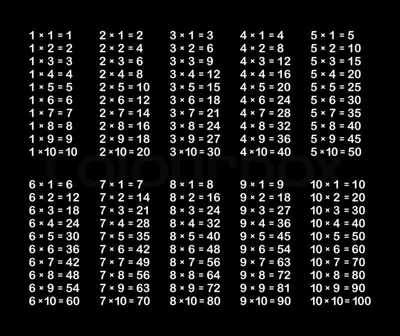Groß Multiplikationstabelle Quiz Bedruckbaren Galerie - Mathematik ...