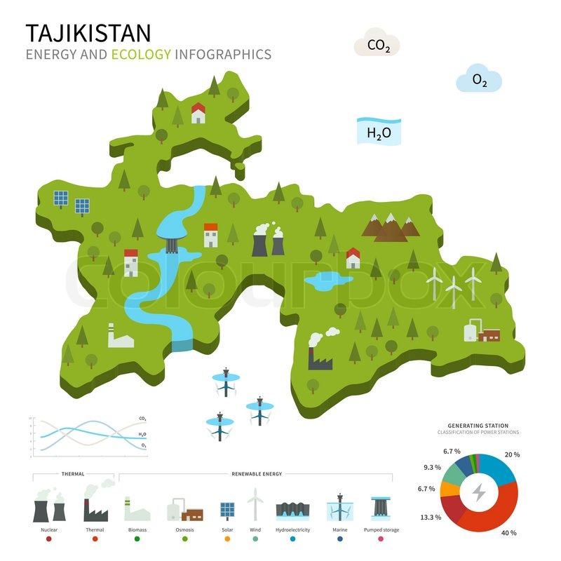 Energy Industry And Ecology Of Tajikistan Vector Map With Power - Tajikistan map vector