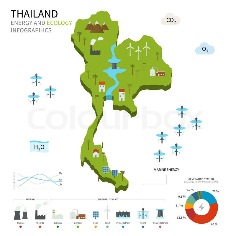 Energy industry and ecology of Thailand vector map with power ...