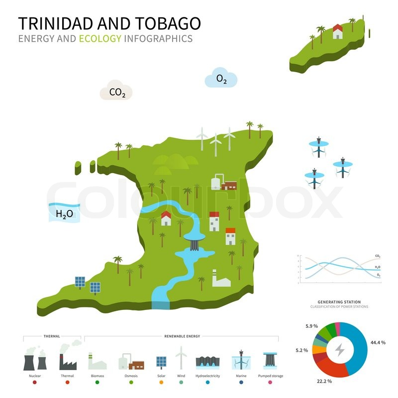 Map Showing Natural Resources In Trinidad And Tobago