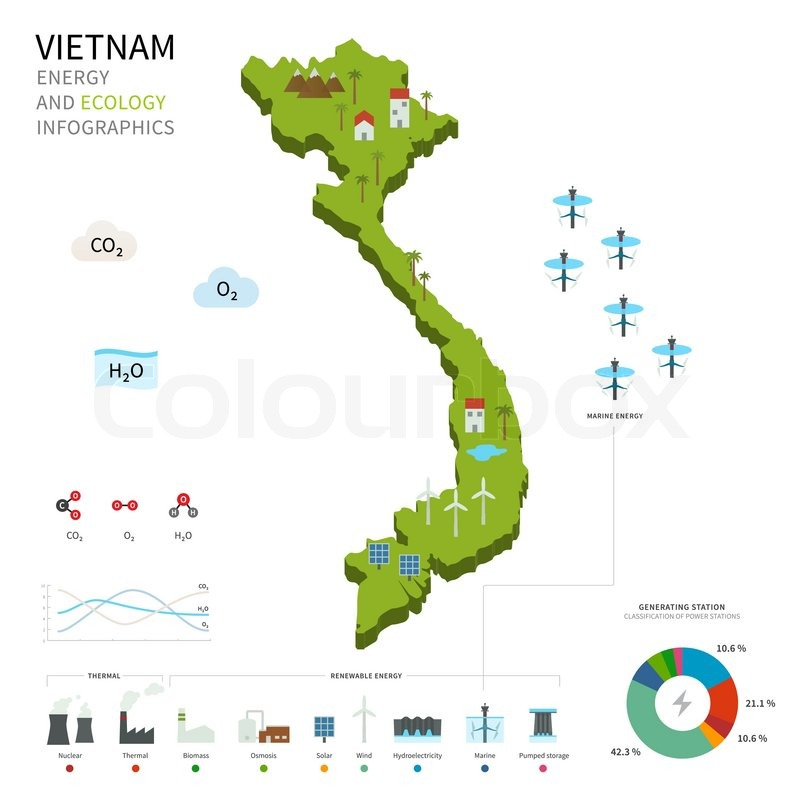 Energy Industry And Ecology Of Vietnam Vector Map With