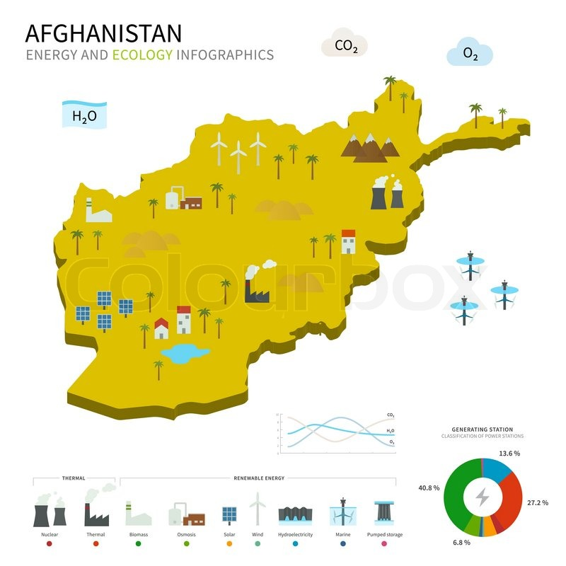Energy Industry And Ecology Of Afghanistan Vector Map With Power - Afghanistan map