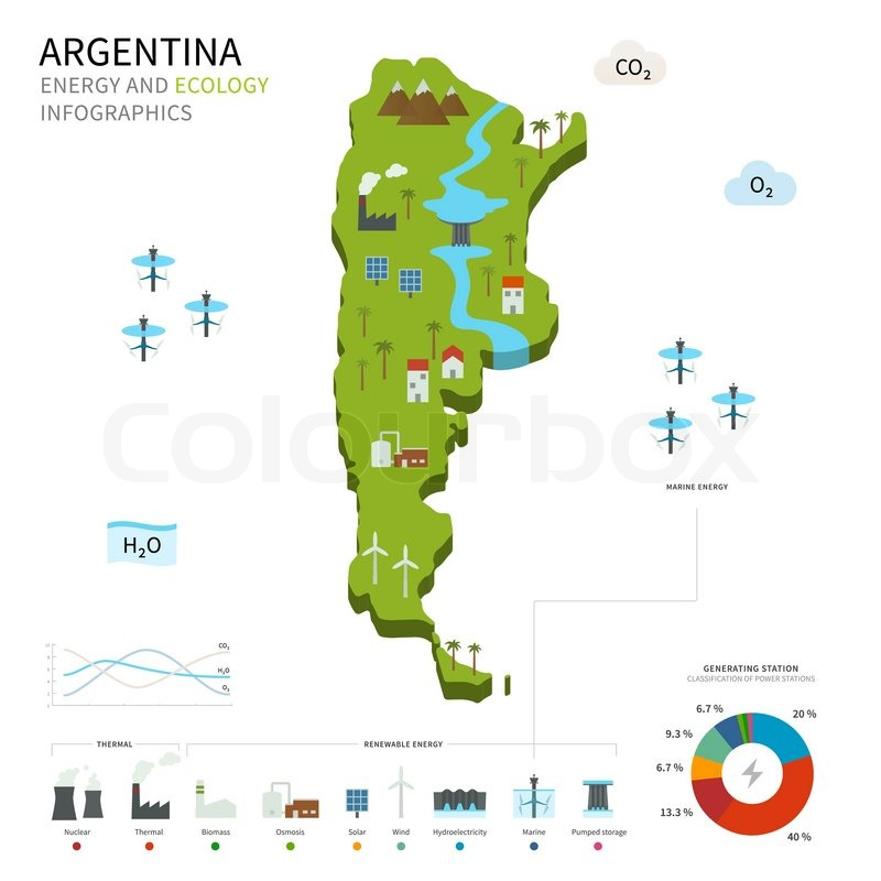 Energy Industry And Ecology Of Argentina Vector Map With Power - Argentina agriculture map