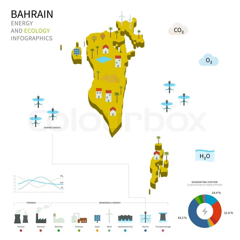 Energy Industry And Ecology Of Bahrain Vector Map With Power - Bahrain map vector