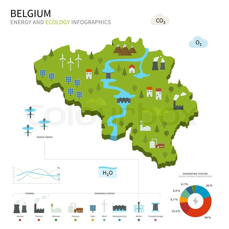 Energy Industry And Ecology Of Belgium Vector Map With
