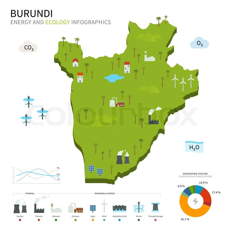 Infrastructure in senegal additionally Jsds4flaklucs in addition Analysis Ranks Michigan Utilities Low In Renewable Energy Sector besides Porsche 911 3 likewise 4313511951. on electric power