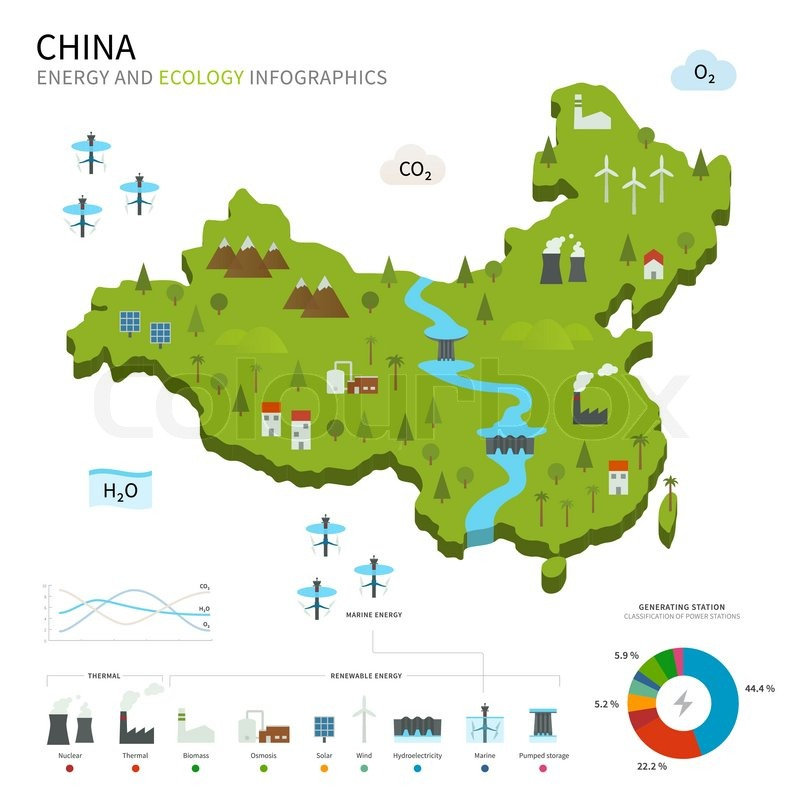 Energy Industry And Ecology Of China Vector Map With Power Stations  Infographic. | Stock Vector | Colourbox
