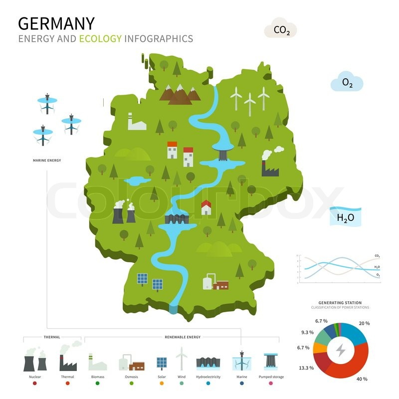 Energy Industry And Ecology Of Germany Vector Map With Power - Germany map vector