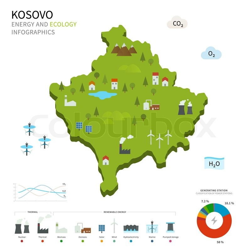 Energy industry and ecology of kosovo vector map with power stations energy industry and ecology of kosovo vector map with power stations infographic stock vector colourbox gumiabroncs Gallery
