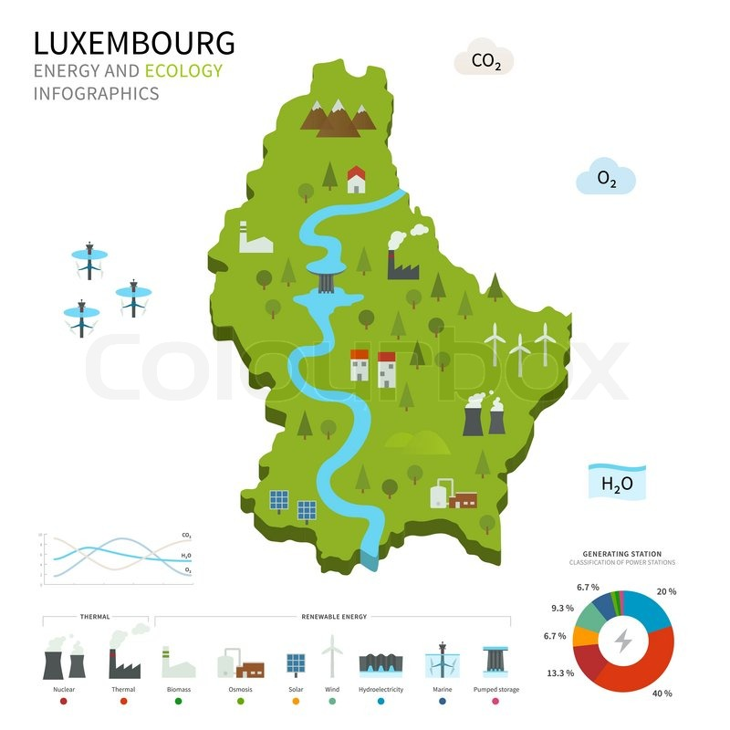 Energy Industry And Ecology Of Luxembourg Vector Map With Power - Luxembourg map vector
