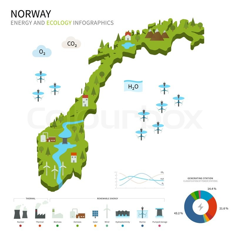 Energy Industry And Ecology Of Norway Vector Map With Power - Norway map eps