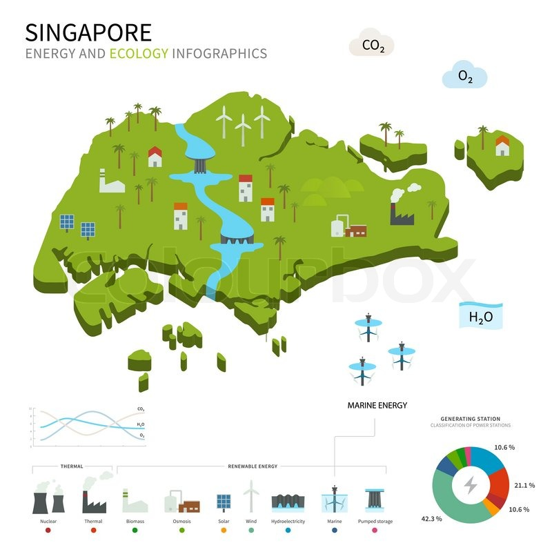 Energy industry and ecology of Singapore vector map with power ...