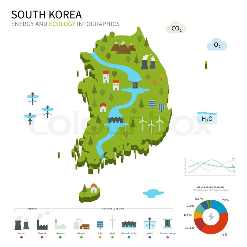 Energy Industry And Ecology Of South Korea Vector Map With Power - South korea map vector