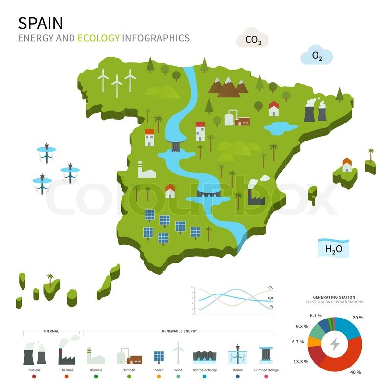 Stock vector of 'Energy industry and ecology of Spain vector map with ...