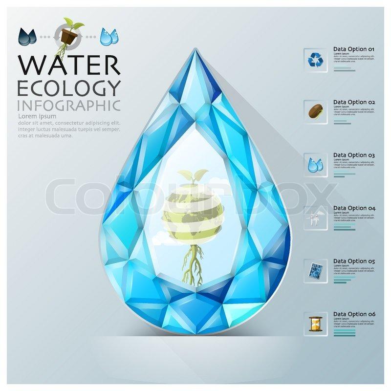 Water Drop Vector Stock Vector of 39 Water Drop