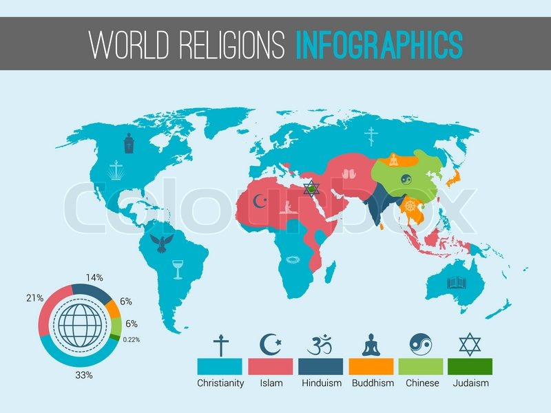 World religions infographic with pie chart and map vector illustration, vector
