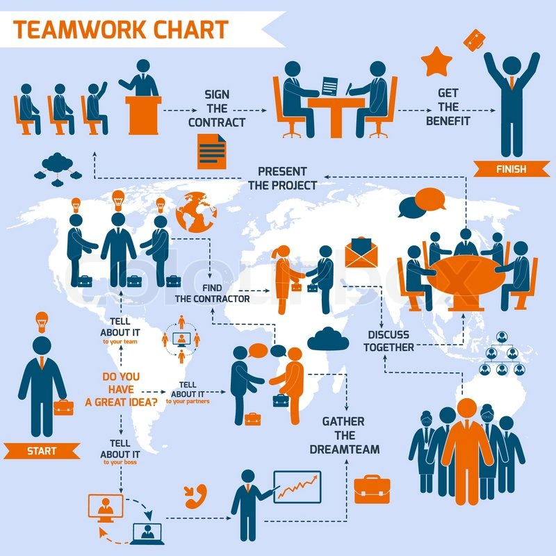 Teamwork infographic set with business process pictograms and world teamwork infographic set with business process pictograms and world map vector illustration stock vector colourbox gumiabroncs Images