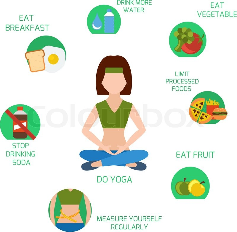 Infographics of main tips for losing weight with woman that doing infographics of main tips for losing weight with woman that doing yoga exercises surrounded healthy eating tips icons stock vector colourbox ccuart Image collections