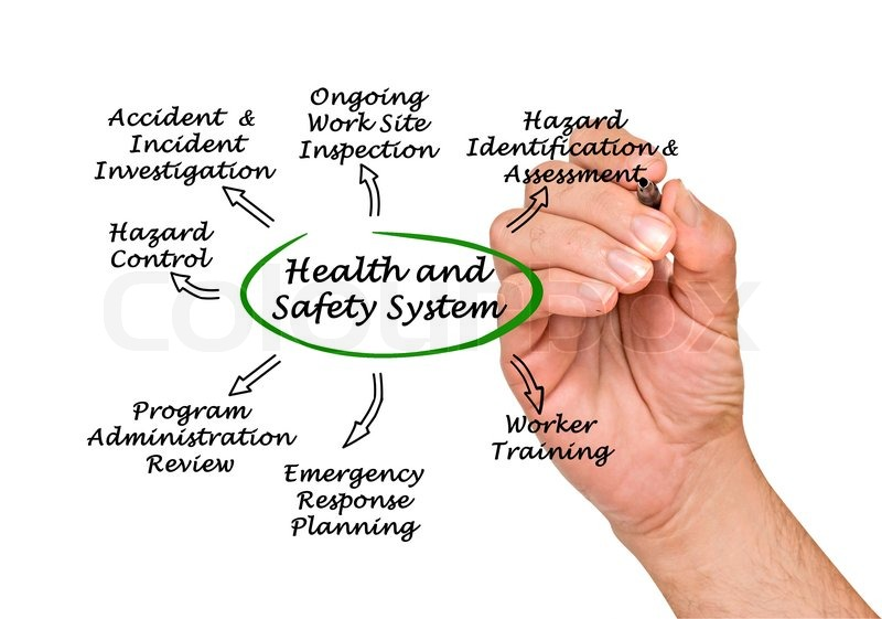 Health and Safety System, stock photo