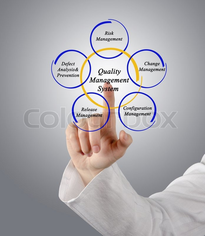 quality management Learn key quality management methods for best practices in operational excellence from the author of the handbook for quality management: second edition.