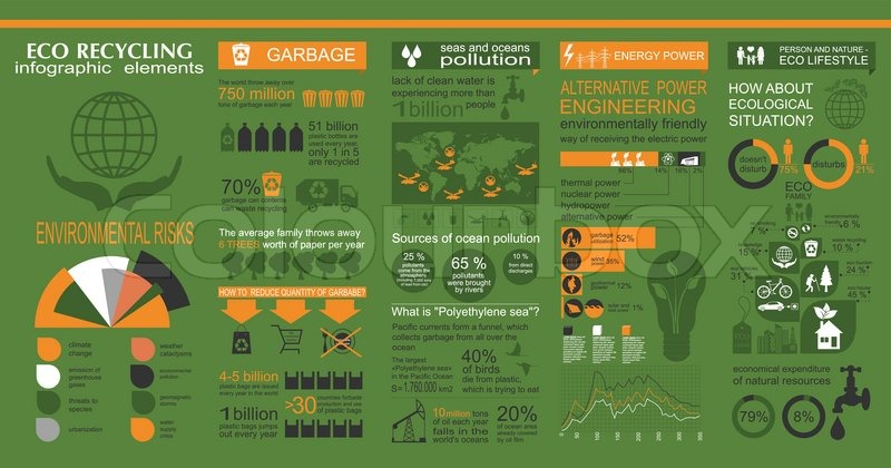 Environment, ecology infographic elements. Environmental risks ...