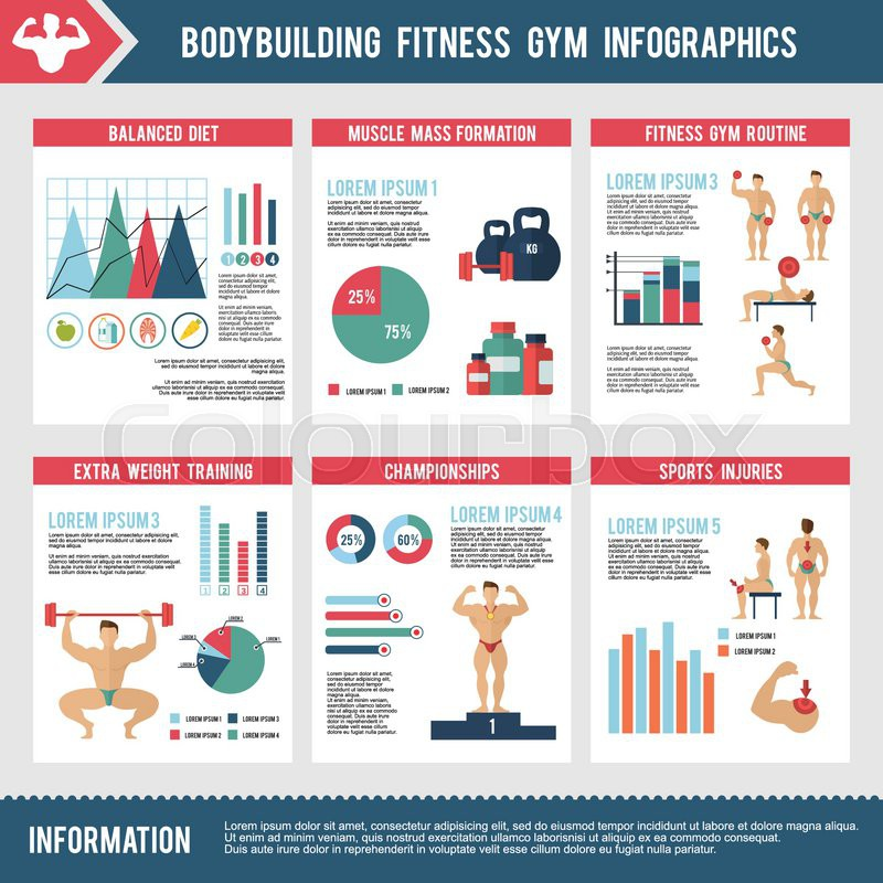 Bodybuilding fitness gym infographics set with charts and