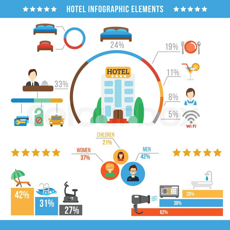 Hotel business infographic set with accommodation symbols ...