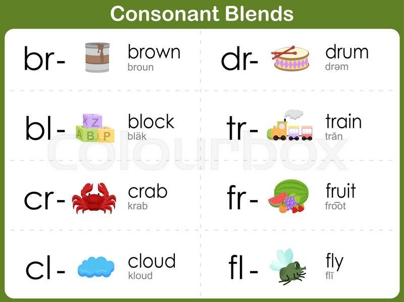 Consonant Blends Worksheet for kids br bl cr cl dr tr fr – Blends Worksheets for Kindergarten