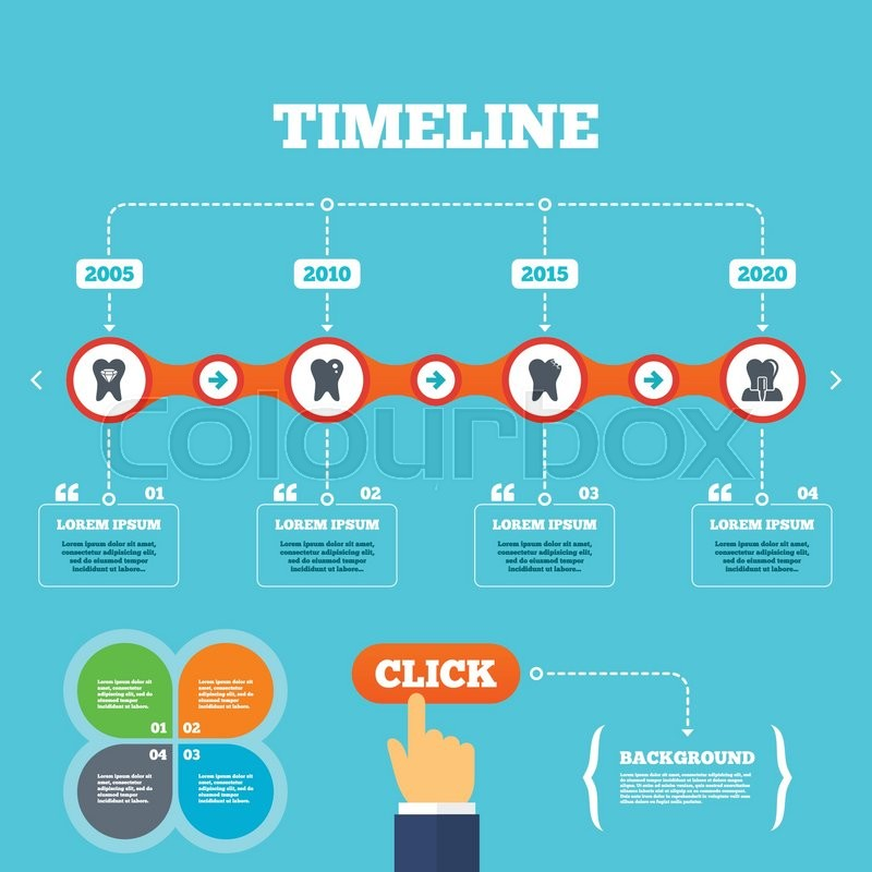 Dental Implant Quotes Enchanting Timeline With Arrows And Quotesdental Care Iconscaries Tooth
