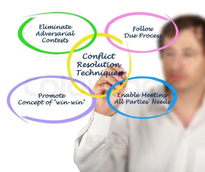 conflict resolution techniques Conflict management strategies and styles what's new on this site group presentations  3 don't abandon conflict pursue it to resolution 4 don't fence yourself in by conflict taking two or three witnesses requires that you are also open to reproof and correction  team unity: 5 conflict management techniques missionaries get into.