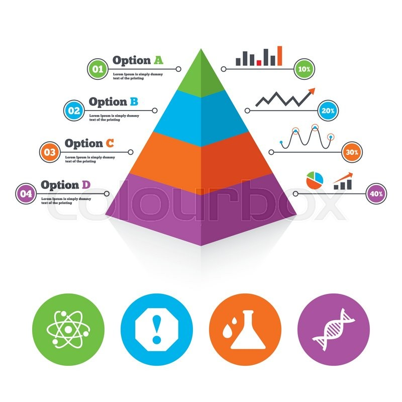 Pyramid Chart Template Attention And Dna Icons Chemistry Flask