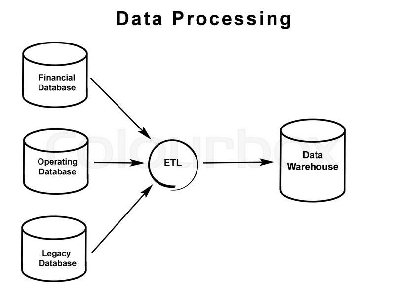 data processing diagram photo album   diagramsimages of data processing diagram diagrams