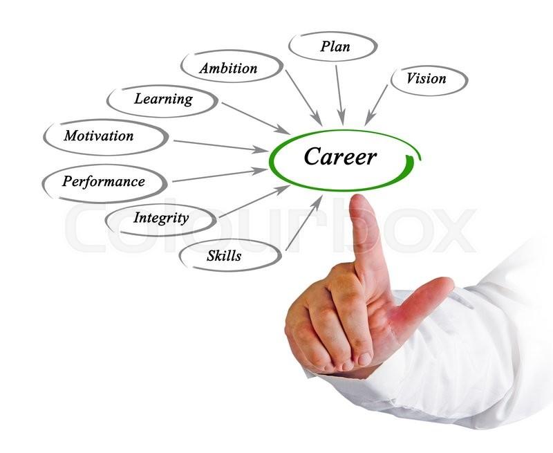 Diagram of Career development, stock photo