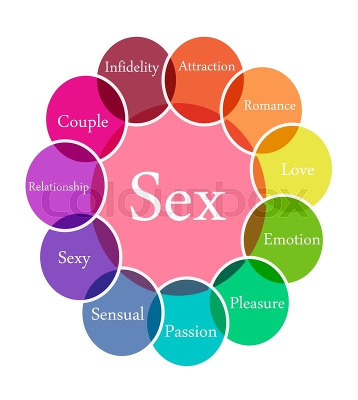 Цвета секс
