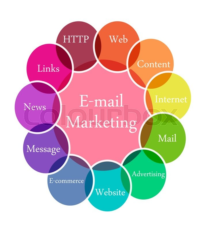 marketing management caselet on organic What is a dissertation proposal used for, best business plan maker software, business plan writing services milwaukee.