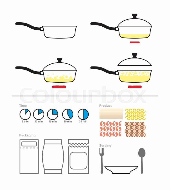 Cooking Instruction With A Frying Pan Fry On Griddle Set For
