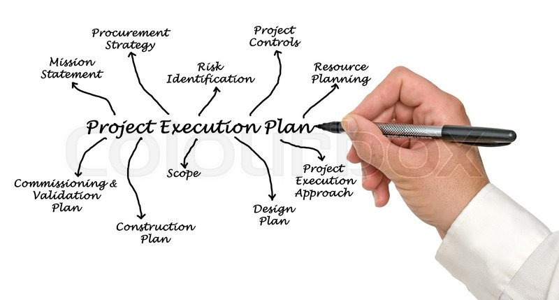 Project Execution Plan Stock Photo Colourbox