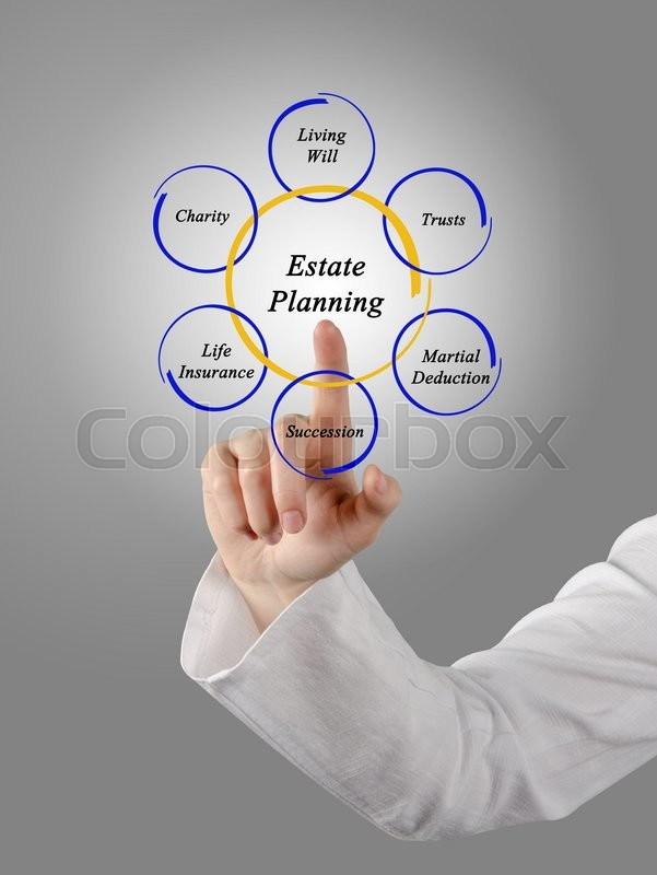 Stock image of 'Estate Planning'